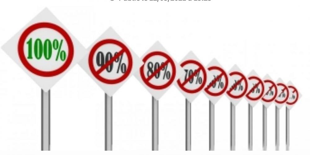 Efficacité des vaccins : tout est une question de présentation